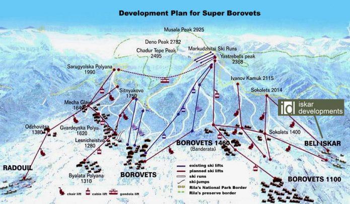 vacanta ski borovets